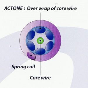 Actone-1
