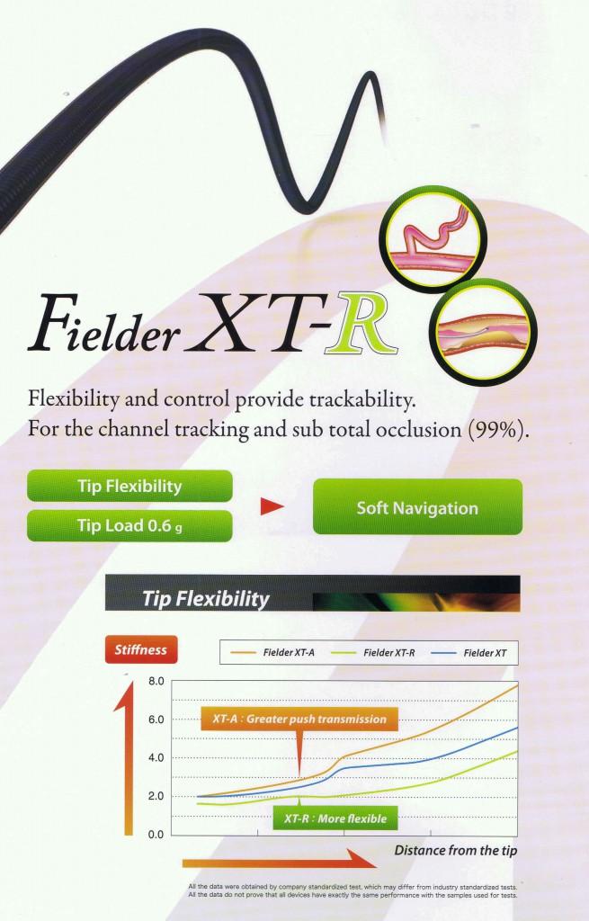 Fielder XT R-1