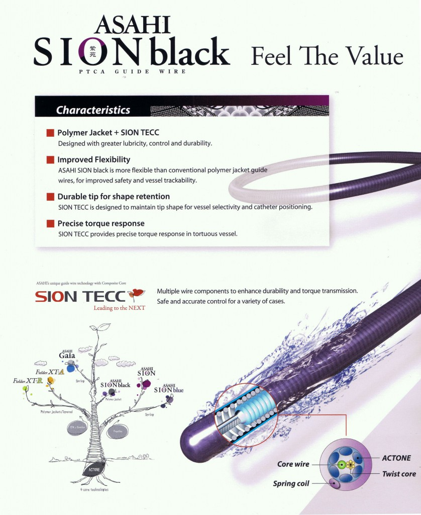 Sion black Feel the value-1