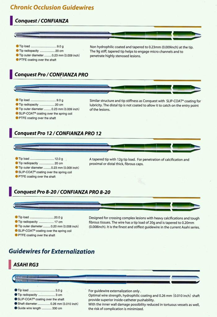 guidewire 4-1