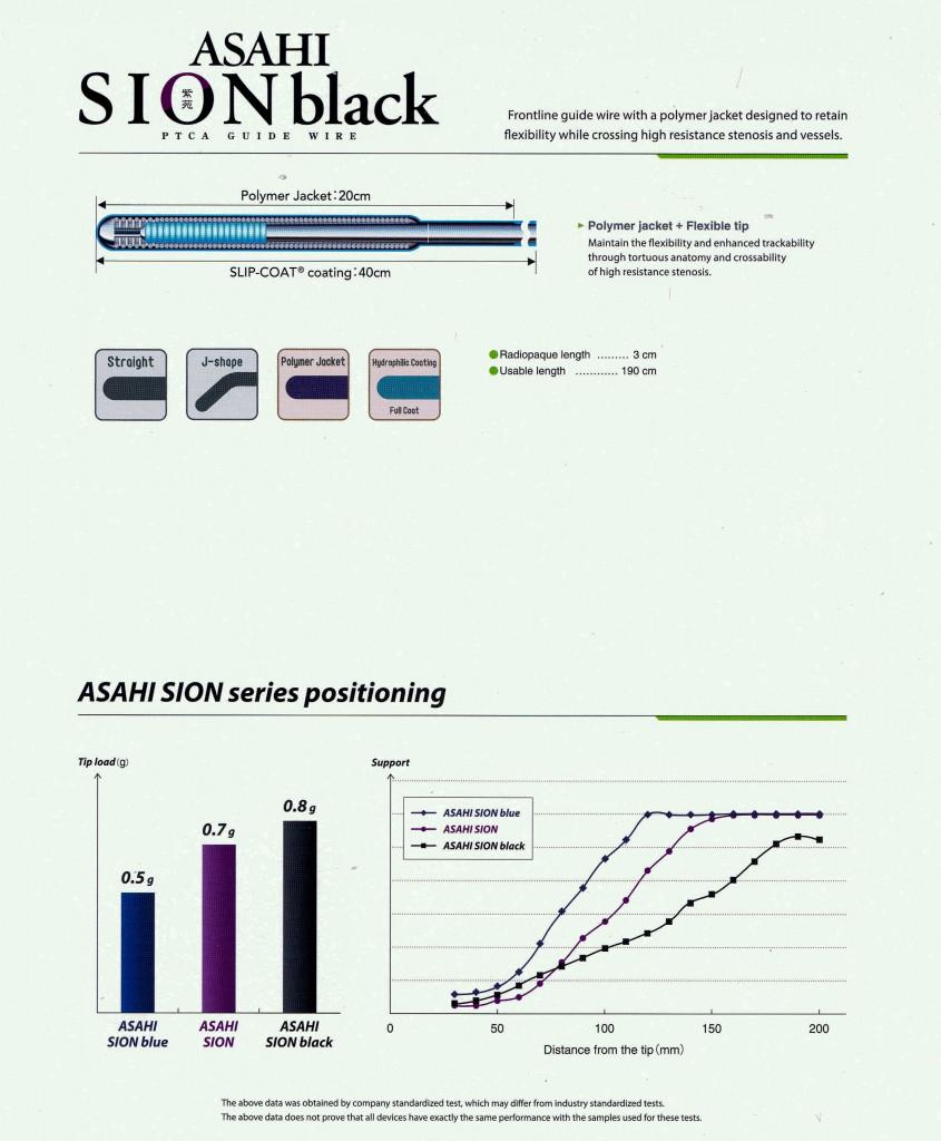 sion tech 5-1